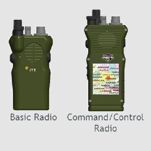 Tactical Radios with Netted Iridium