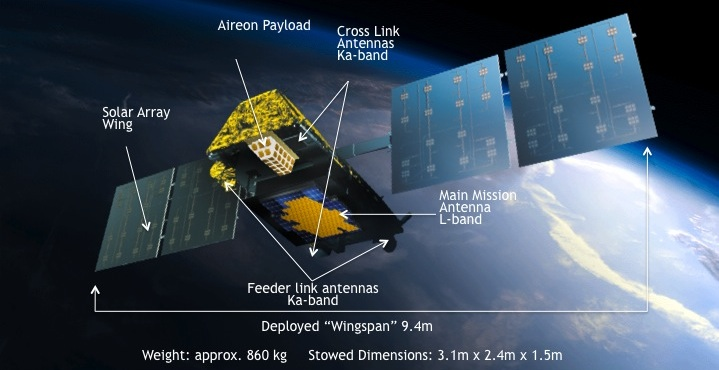 Iridium NEXT: A Global Effort to Launch the Future of Global Communications