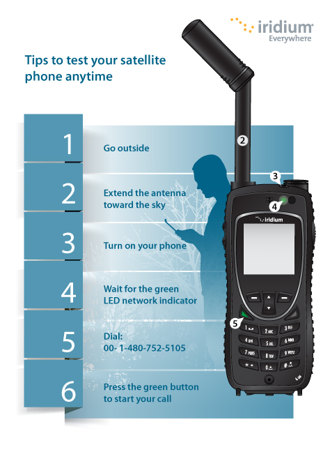 Iridium makes it easier than ever to Test Your Satellite Phone