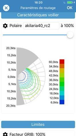 Squid Mobile App - Radial Plot