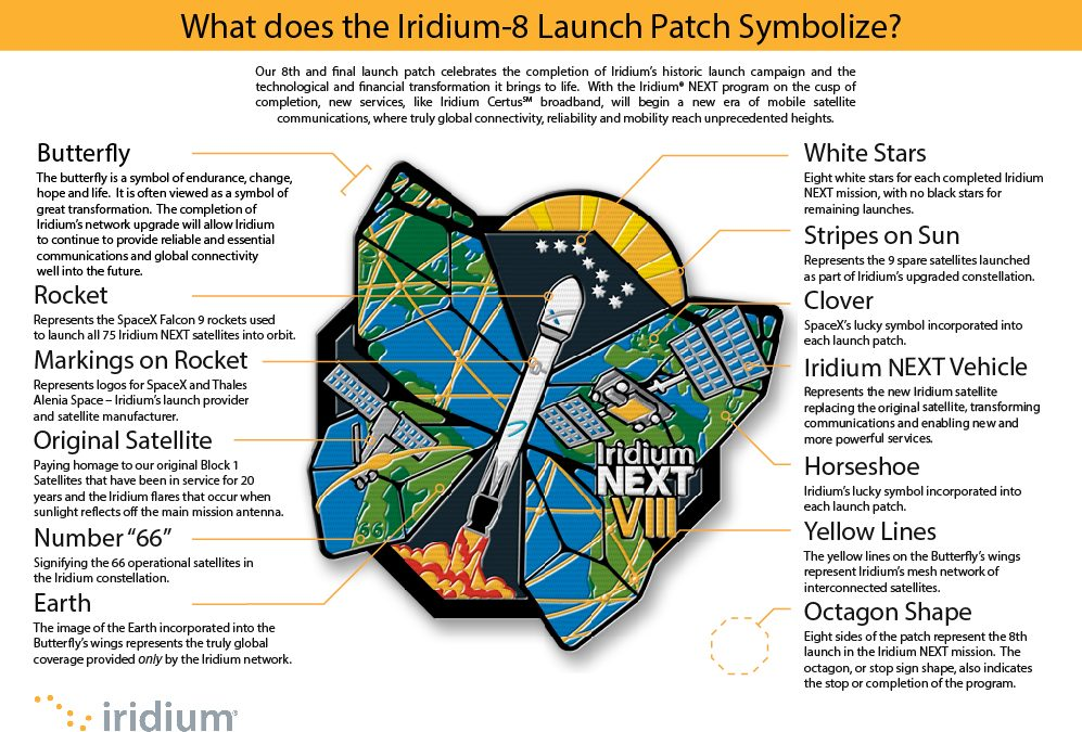 The Butterfly – The Eighth & Final Iridium® NEXT Launch Patch Decoded