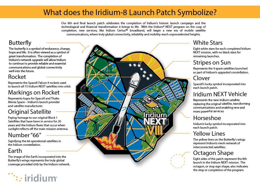Descriptions of all of the hidden meanings on the Iridium-8 launch patch explained.