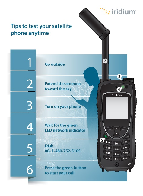 Satellite Phone Test (TYSP) 3