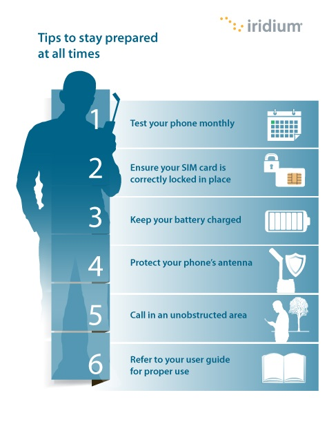 Tips for Using Iridium Satellite Phone