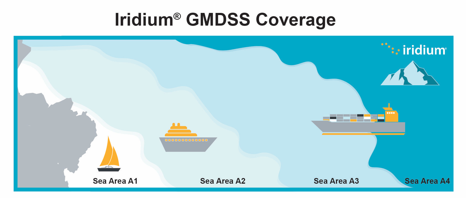 Iridium GMDSS will provide truly global safety services to mariners, even in the polar regions.
