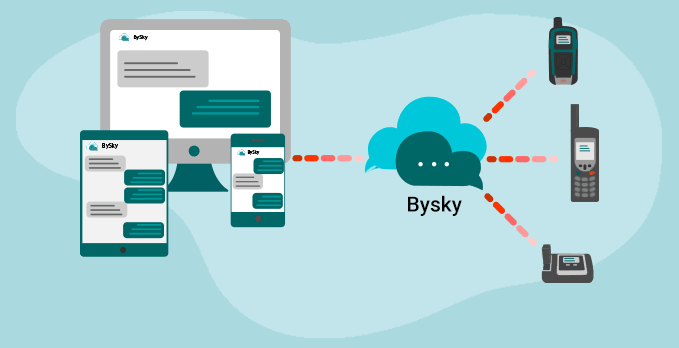 BYSKY Online Chat
