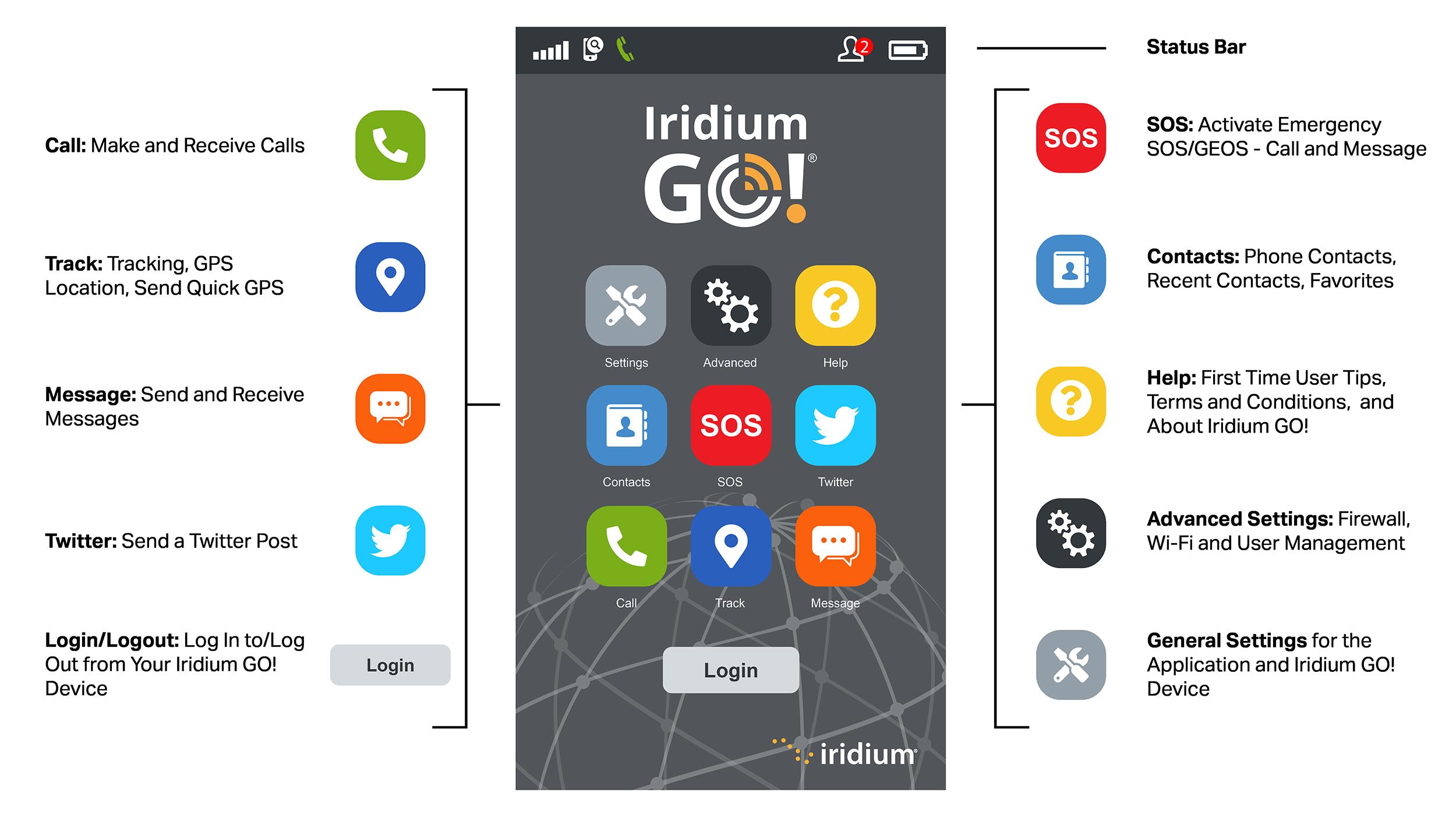 Iridium GO! App Home Screen Explainer